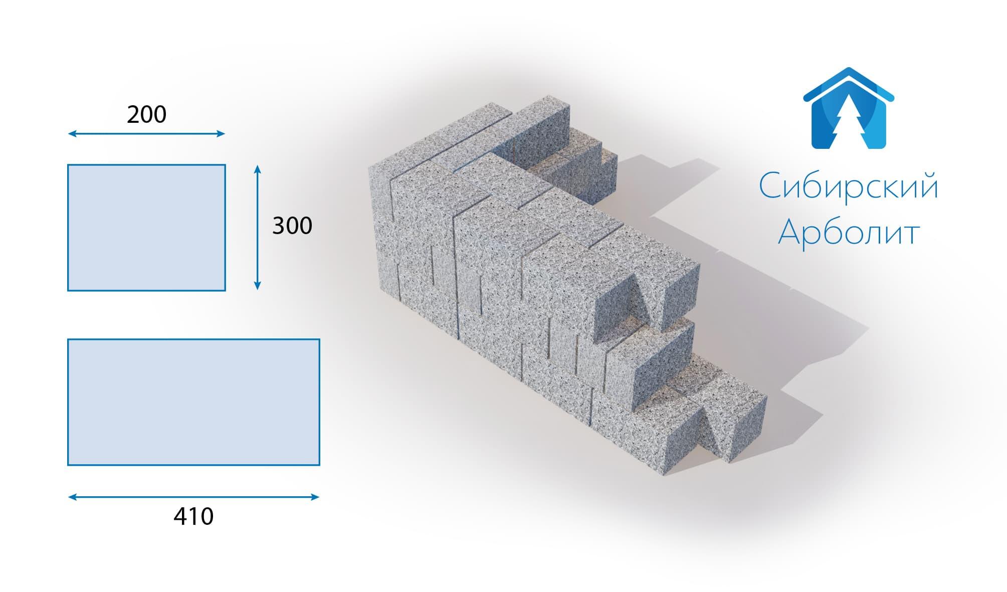размер блока арболита